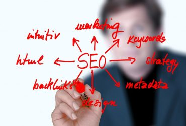 What is the future for Online Marketing