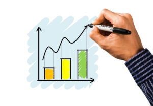 Finance Director Services lead to Improving trend graphs